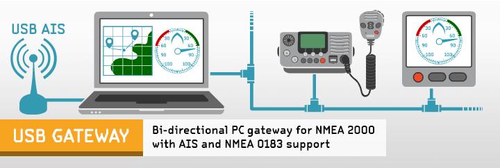 NMEA to usb: NMEA 2000 USB Gateway