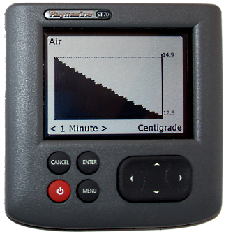 Raymarine ST70 with Thermometer graph