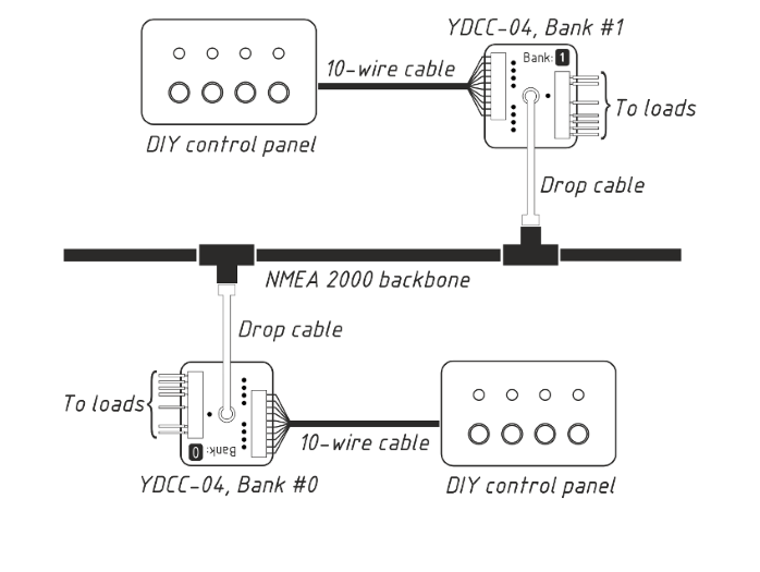 Two independent digital switching systems (different bank numbers)