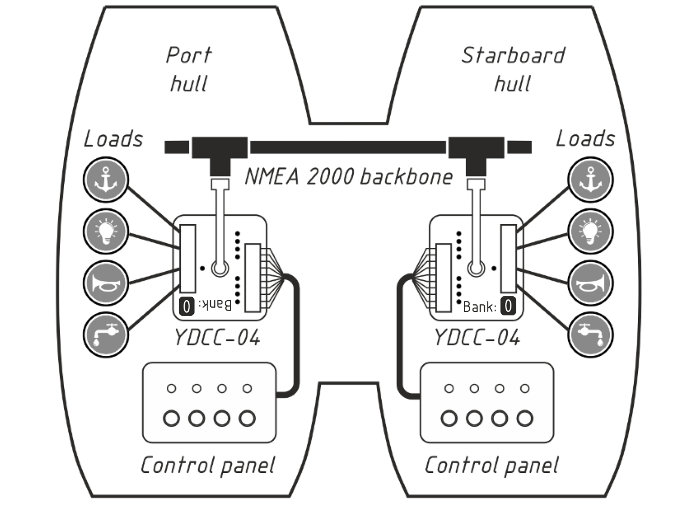 circuit control  nmea 2000 digital switching
