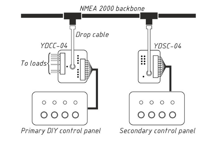 Typical system, with multiple control panels