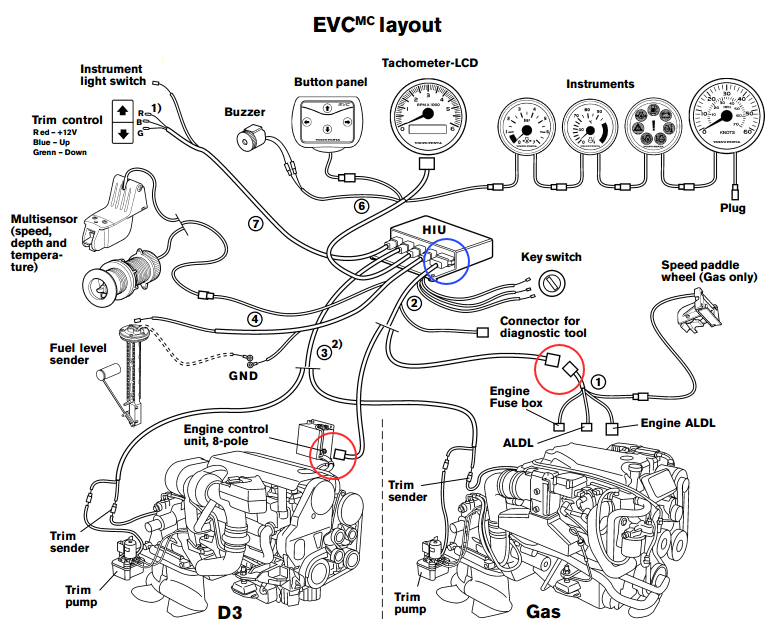 wiring diagram of yacht with Volvo Penta Evc A Mc Ec Volcano on 5 moreover Diagram Uml Extend further Manual Battery Switches together with Pontoon besides SYES.