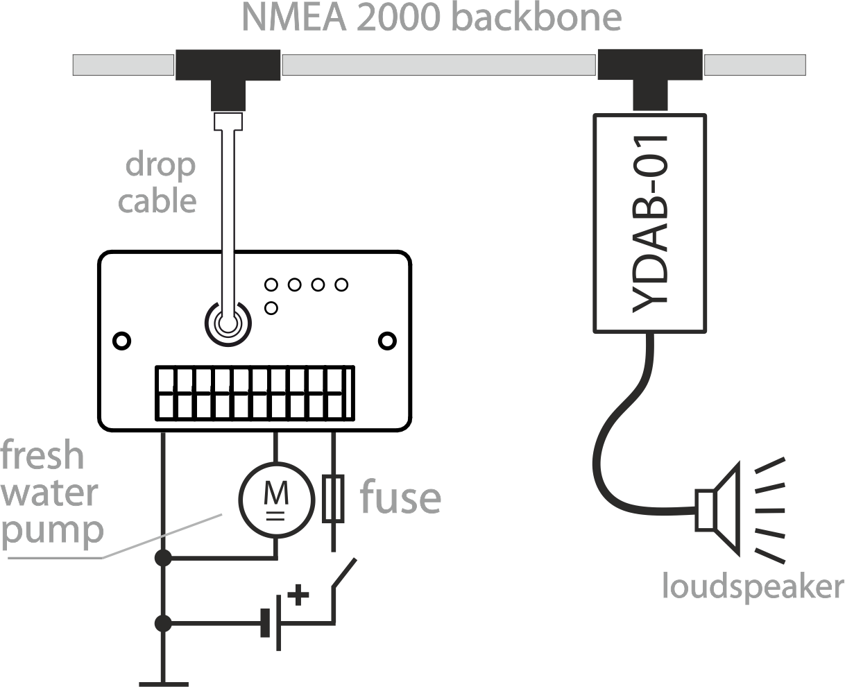 Basic alarm system (Run Indicator and Alarm Button)