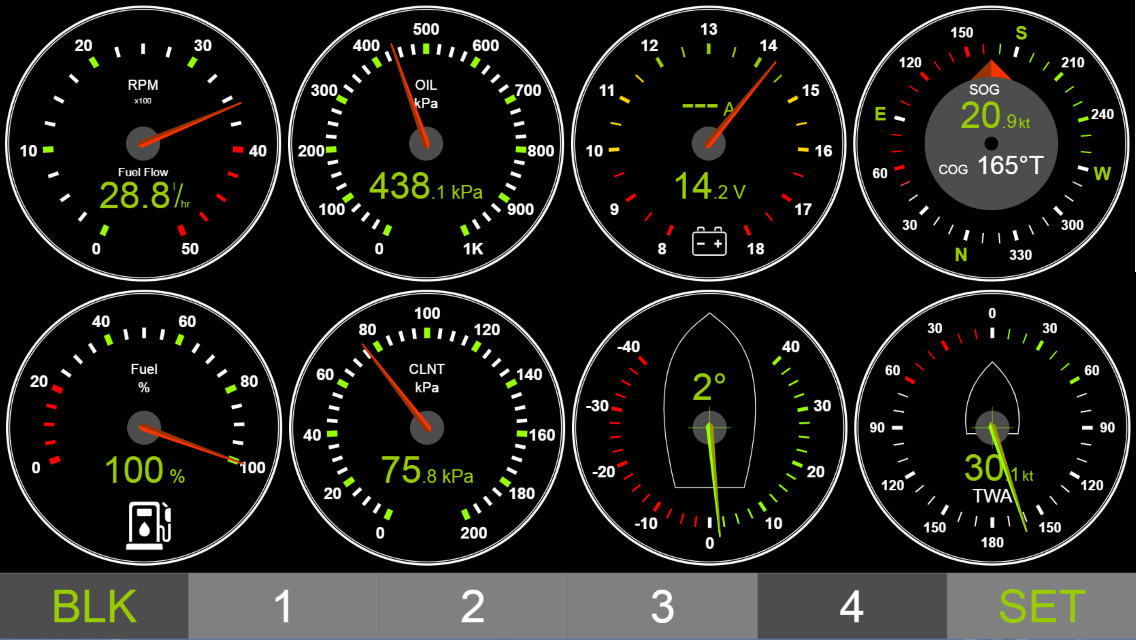 The set of round gauges