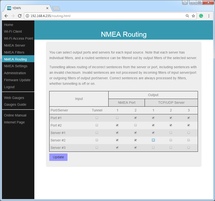 Flexible routing settings and tunnelling mode