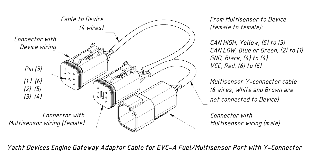 Engine Gateway For Volvo Penta And J1939 Engines Garmin Airmar 6 Pin Wiring Diagram Evc A Mc 12 C5engine Cable