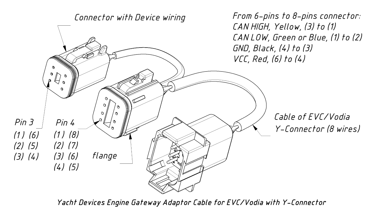 evc/vodia 8-pin adaptor cable
